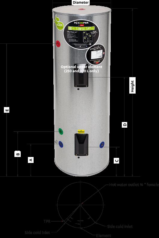 rheem electric water heater troubleshooting & repair guide